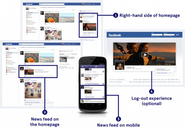 Cách tối ưu hóa quảng cáo Facebook tiết kiệm ngân sách