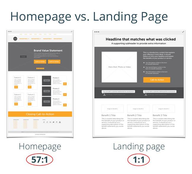 xu hướng thiết kế web mới nhất năm 2018 -2